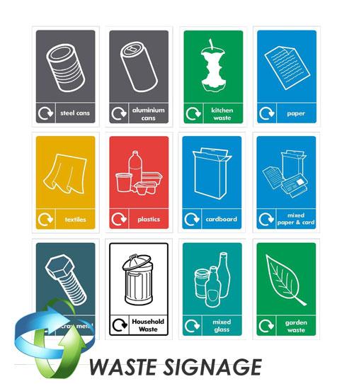 Waste-Signage