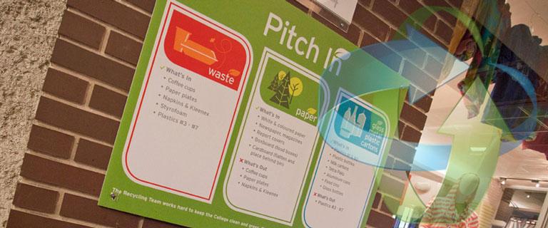 waste-Signage-Waste-Management-sml.jpg